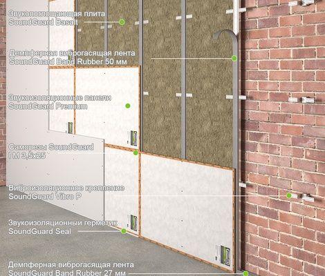 """Готовые системы звукоизоляции.Лучшая звукоизоляция стены - система""""Премиум"""" Толщина системы - 80 мм."""