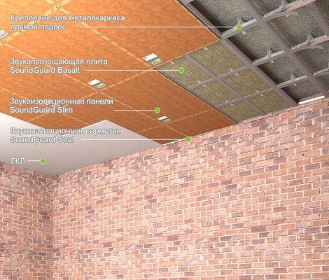"""Готовые системы звукоизоляции.Звукоизоляция потолка - система """"Эконом"""" Толщина системы - 60 мм."""