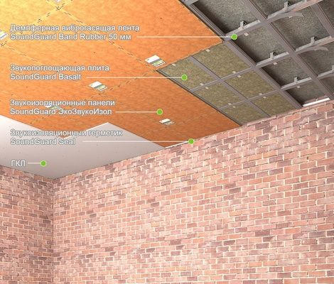 """Готовые системы звукоизоляции.Звукоиз. под натяжной потолок - система """"Стандарт"""" Тол. системы - 70 мм"""